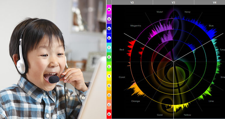子供の個性・才能診断「声紋分析心理学」